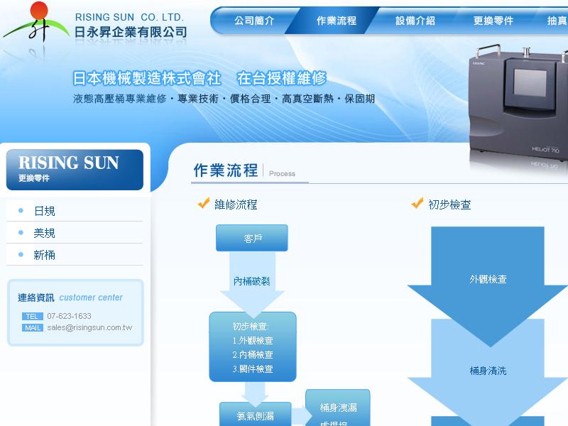 網頁設計|網站設計案例, 日永昇企業有限公司