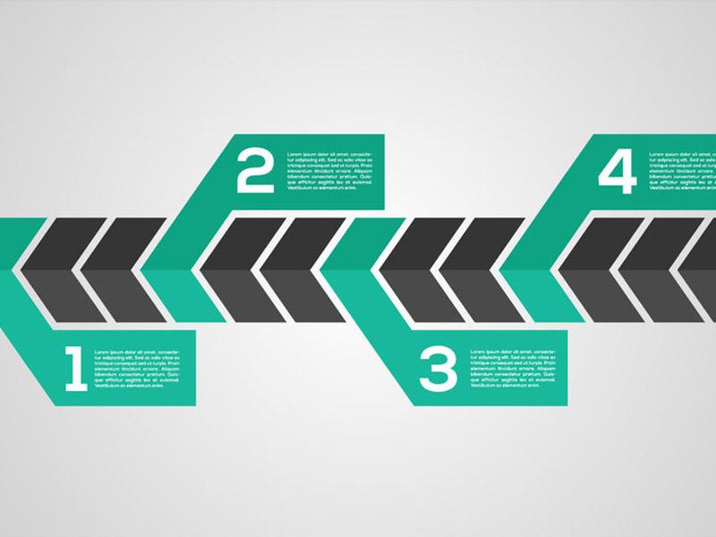 網站設計|網頁設計公司|網站製作及流程
